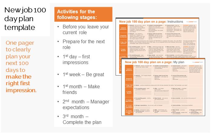 new job 100 day plan template